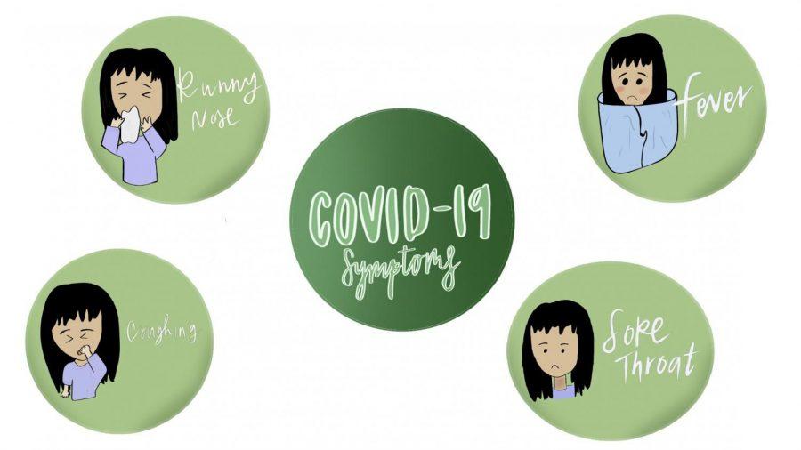 COVID-19+Symptoms
